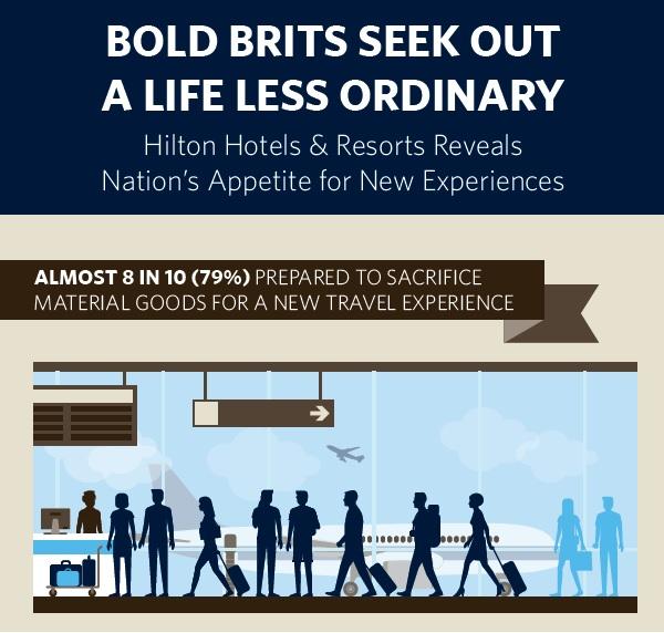 Bold-Brits